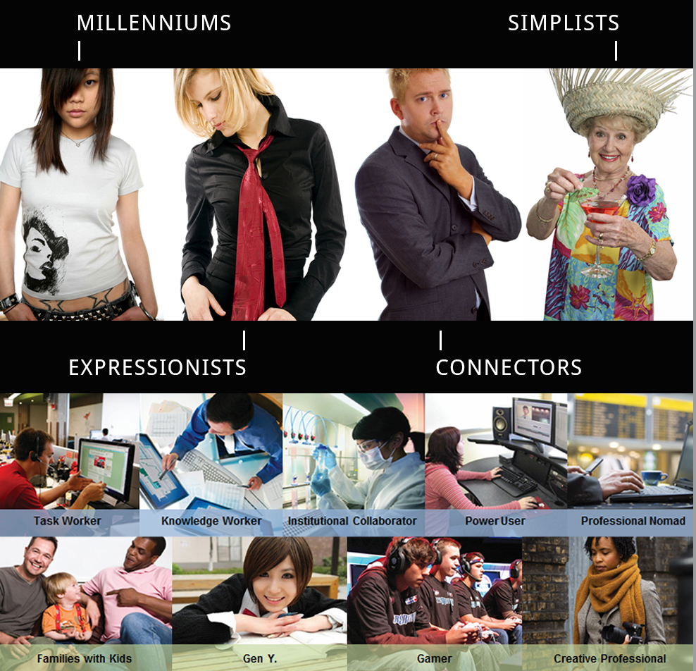 Analytics | Segmentation - Initiated / supported consumer insights research - product and brand. Introduced data analytics to dissect Skinit's market segmentation to direct television commercials with improved attachment rates.