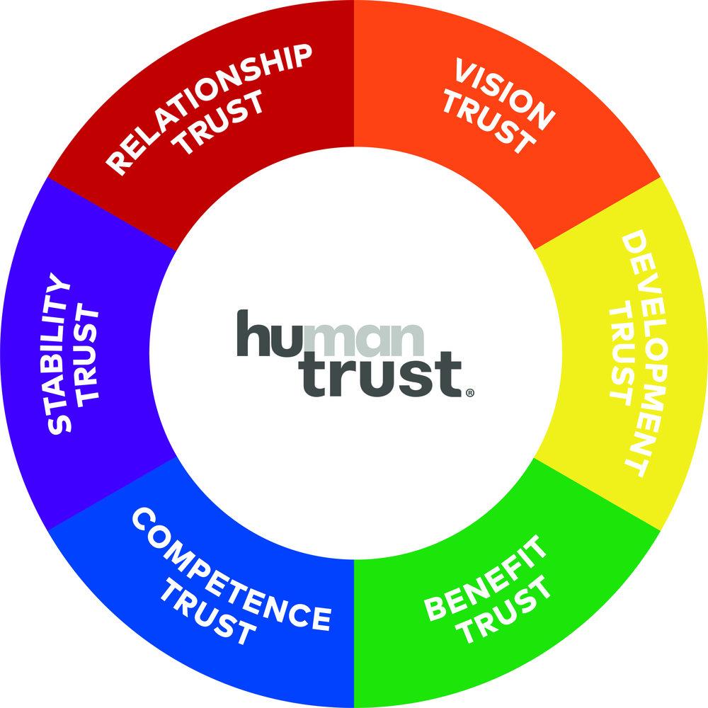 Mext_Consulting_Firm_Melbourne_Trust_HuTrust_Model_Human_Trust.jpg