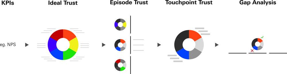 Mext_Consulting_Firm_Melbourne_Trust_HuTrust_Model_Human_Trust_Episode_Analysis.jpg