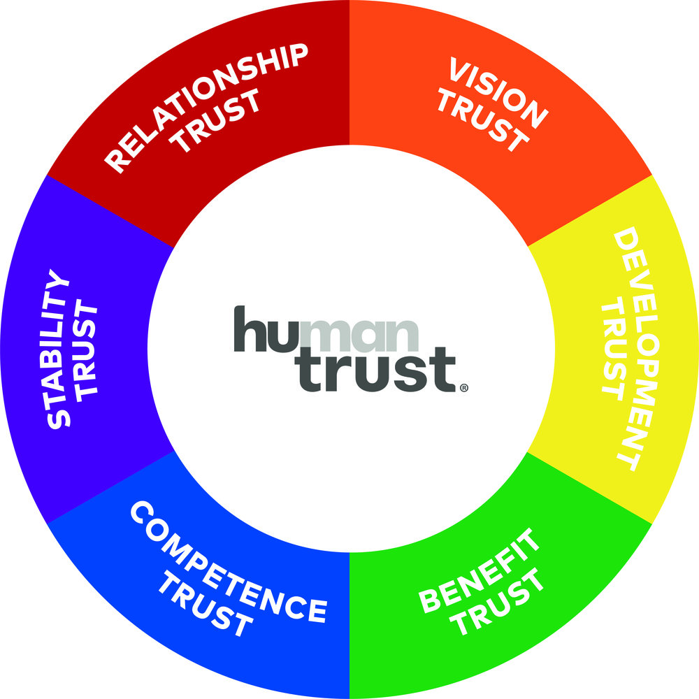 Mext_Consulting_Firm_Melbourne_Trust_HuTrust_Model_Human_Trust.jpg