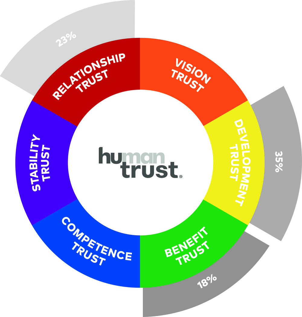 Mext_Consulting_Firm_Melbourne_Trust_HuTrust_Model_Human_Trust_Focus.jpg
