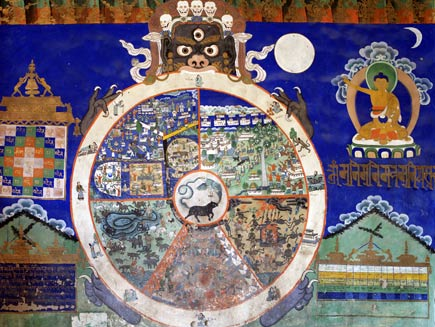The Bhavachakra: A depiction of the buddhist wheel of life taken from https://www.bbc.co.uk/religion/galleries/bhavachakra/