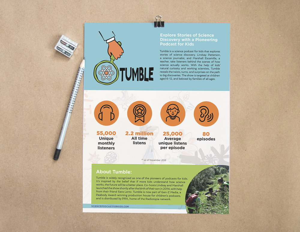 tumble-placement1-2.jpg
