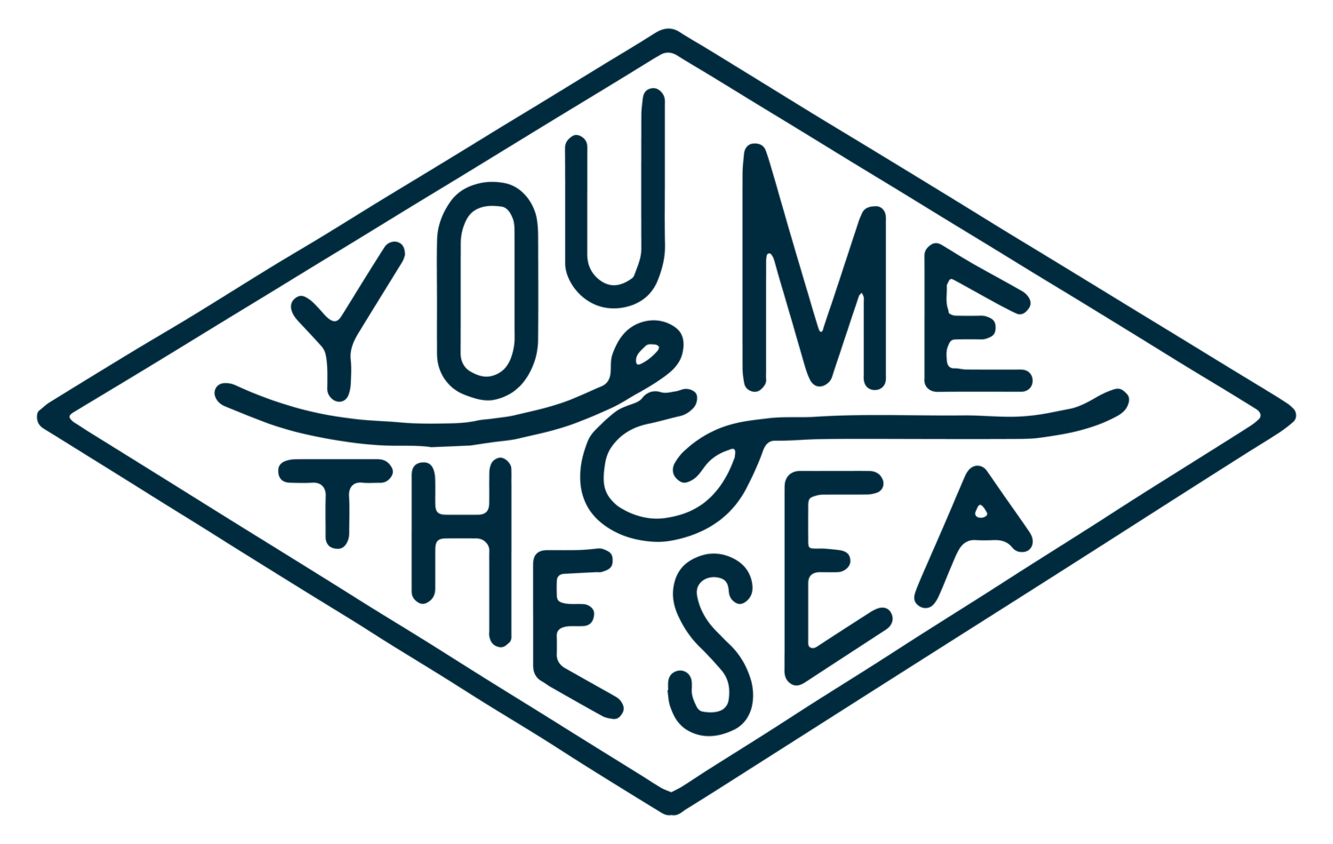 You Me & The Sea