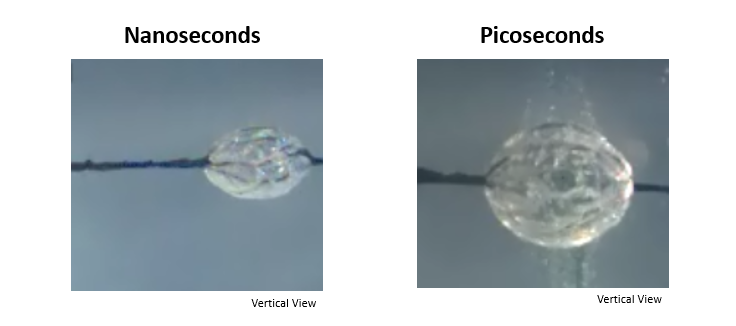Videotaped by ultrahigh-speed digital camera Courtesy of Lutronic and S.B. Cho, MD, South Korea, comparison between nano- and pico-second on tissue phantom