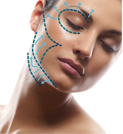 Doublo Non-Invasive Facelift Areas