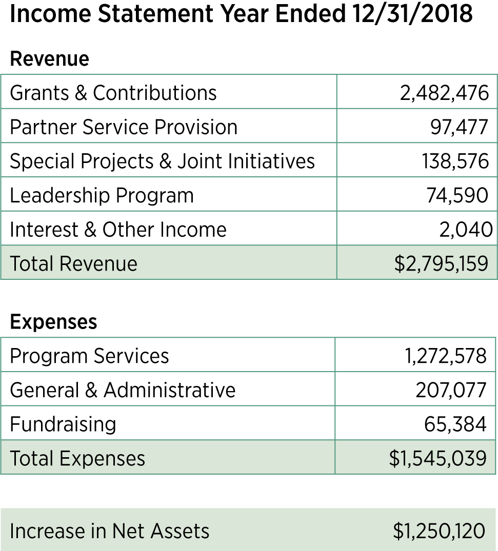 Expenses_2018.png
