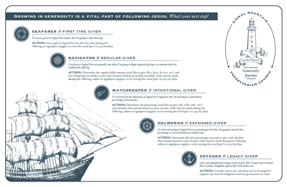 Illustrations by Lazy Cloud, available here: https://creativemarket.com/cloud_shop/660238-Nautical-illustrations-set-Vol.2