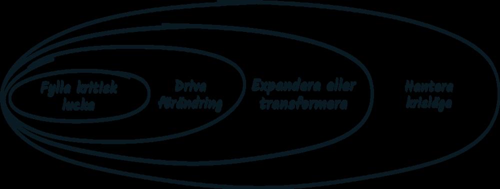ellipser-nordic-interim-blue.png
