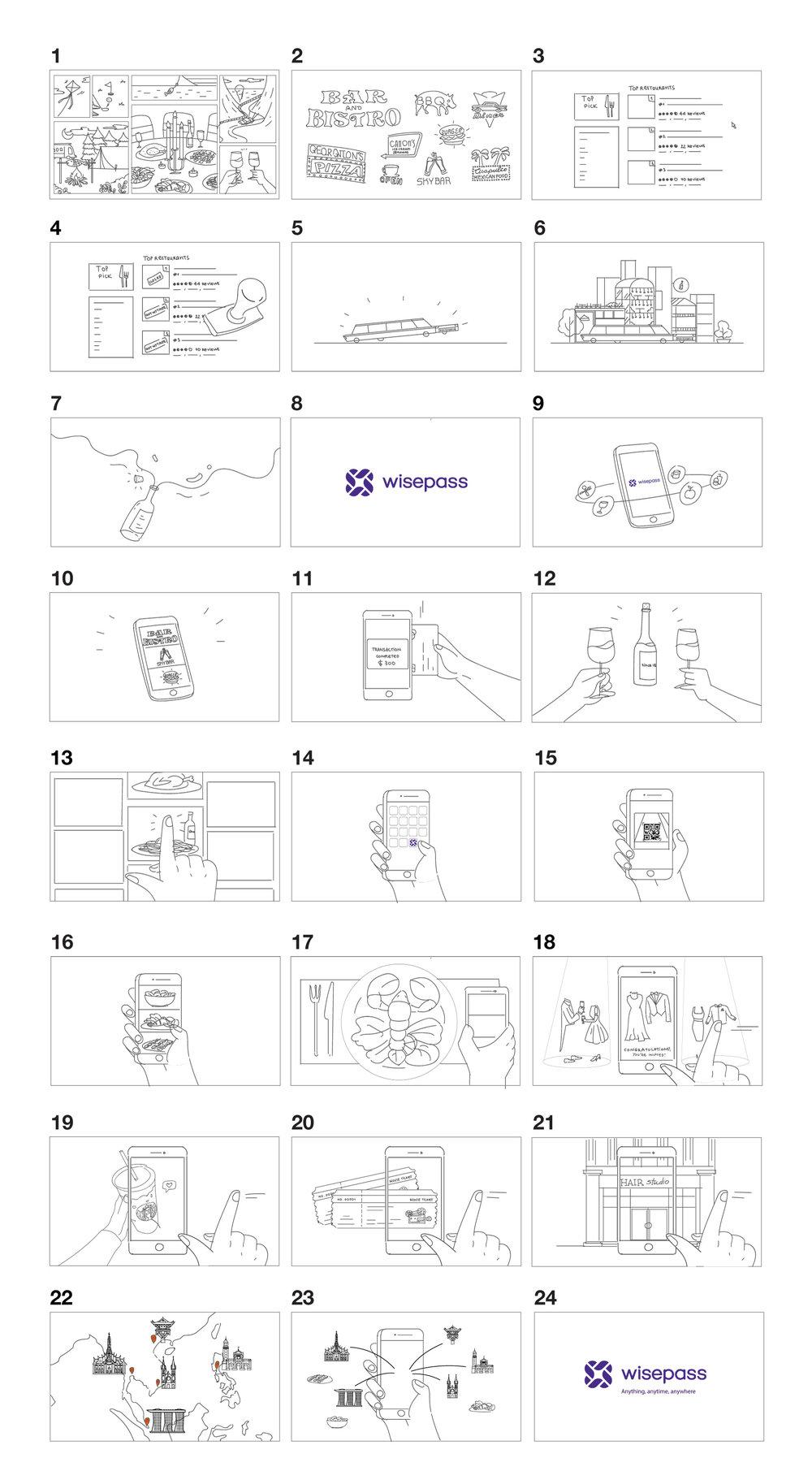 Wisepass_Storyboard_Sketch_180607_Option2.jpg