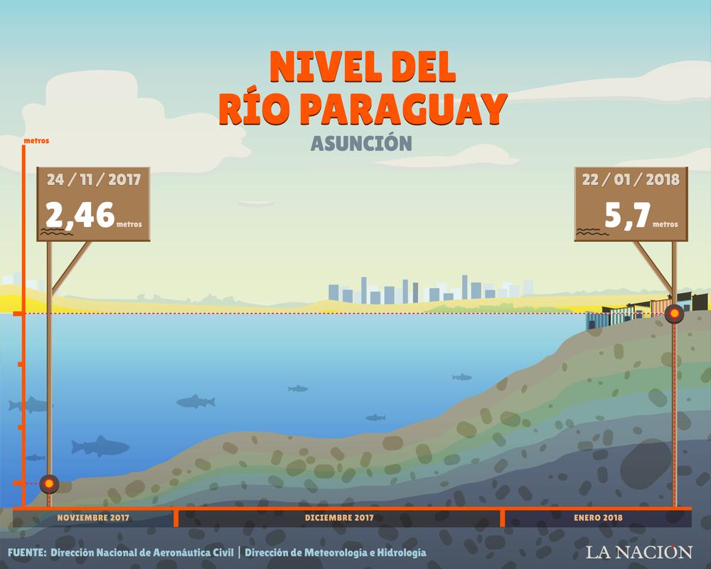 1-crecida-rio-paraguay.png