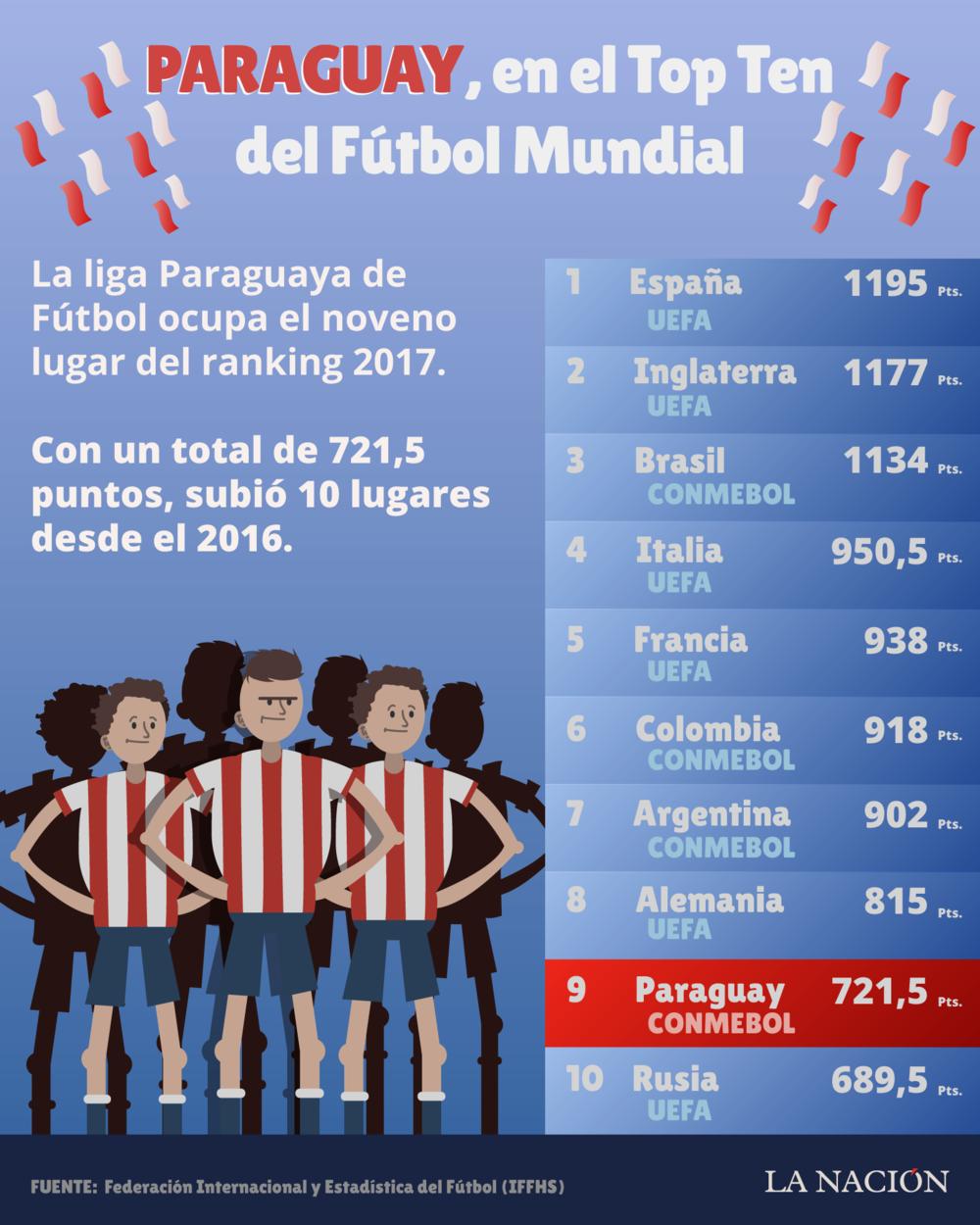 0-infografia-albirroja.png