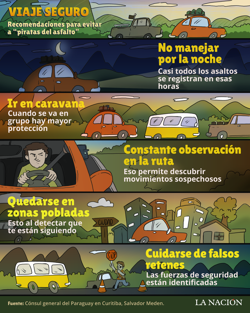 grafica-viaje-seguro.png