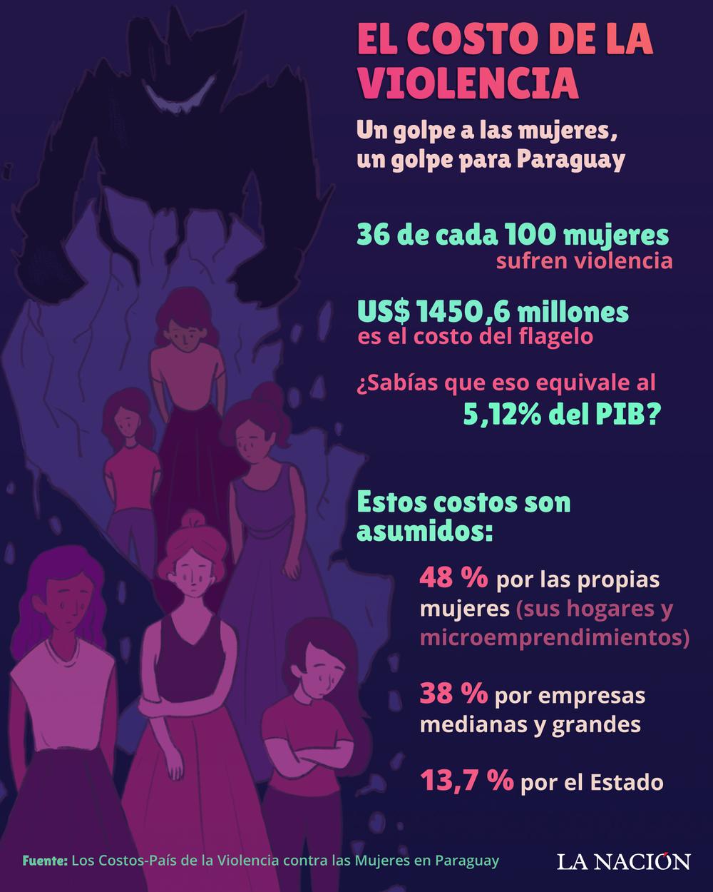 8-costo-de-la-violencia.png