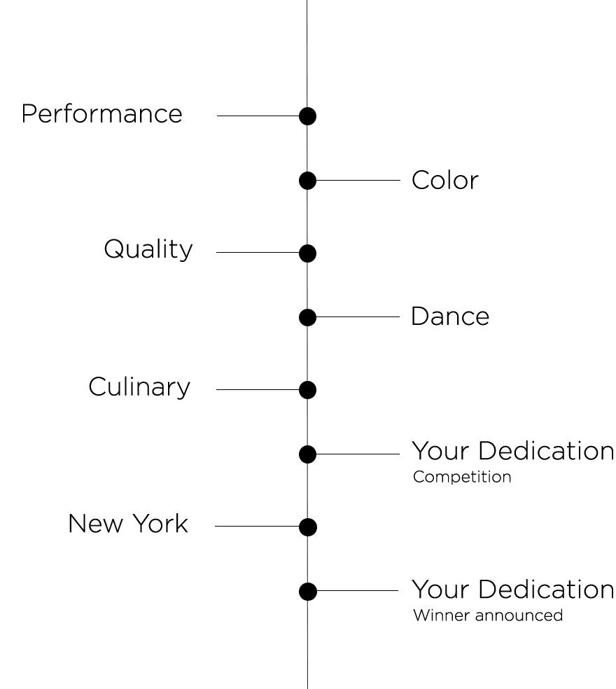 Timeline_vertical2.png