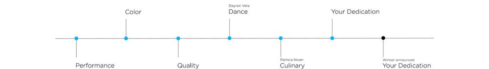 Timeline_horizontal_03.png