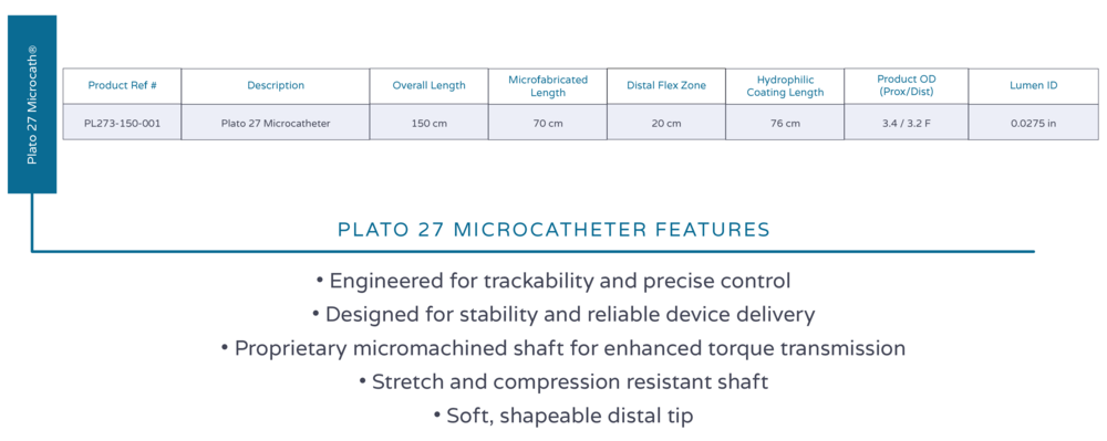 Plato 27 Microcatheter Features