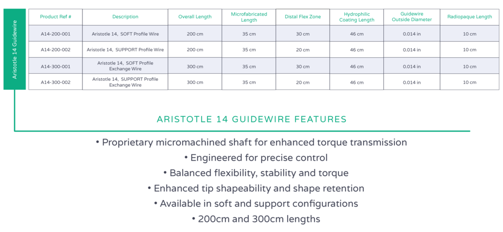 Aristotle 14 Guidewire Features