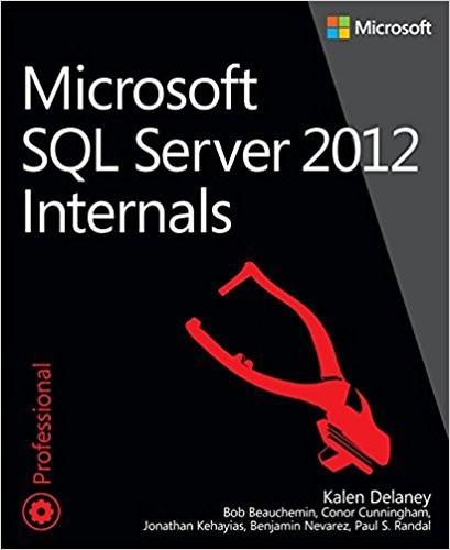 Publications — SQL Server Internals