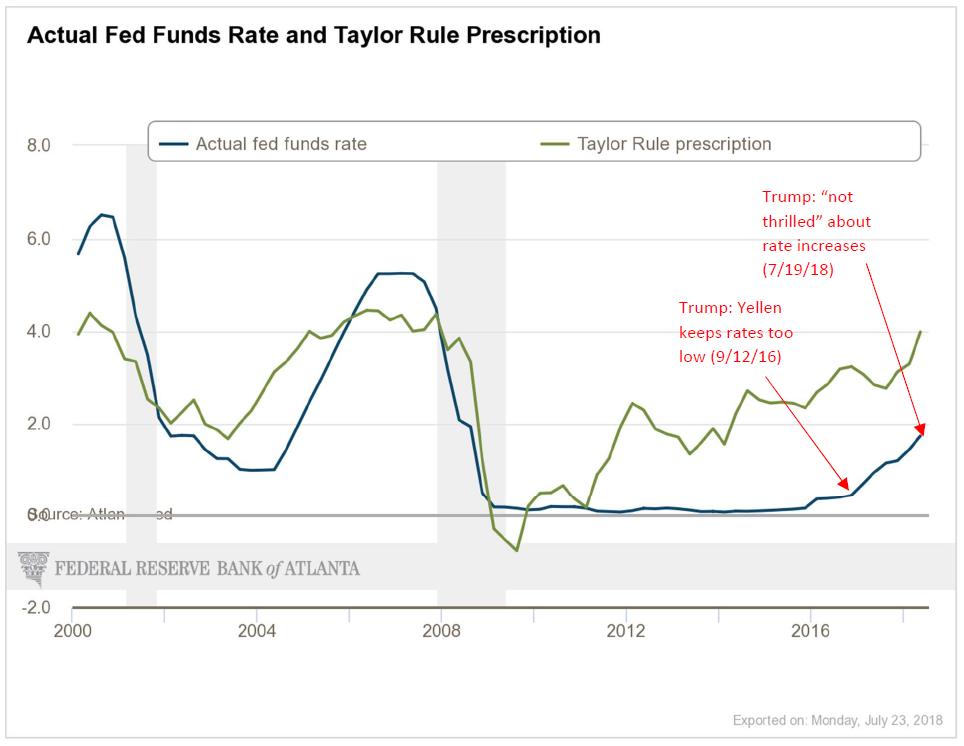 Taylor Rule AFRB.png