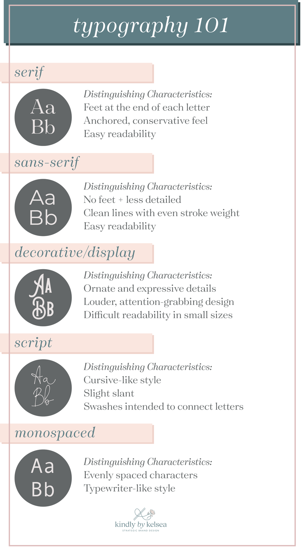 Kindly by Kelsea Typography 101: How to Determine Your Brand Fonts and Font Classifications