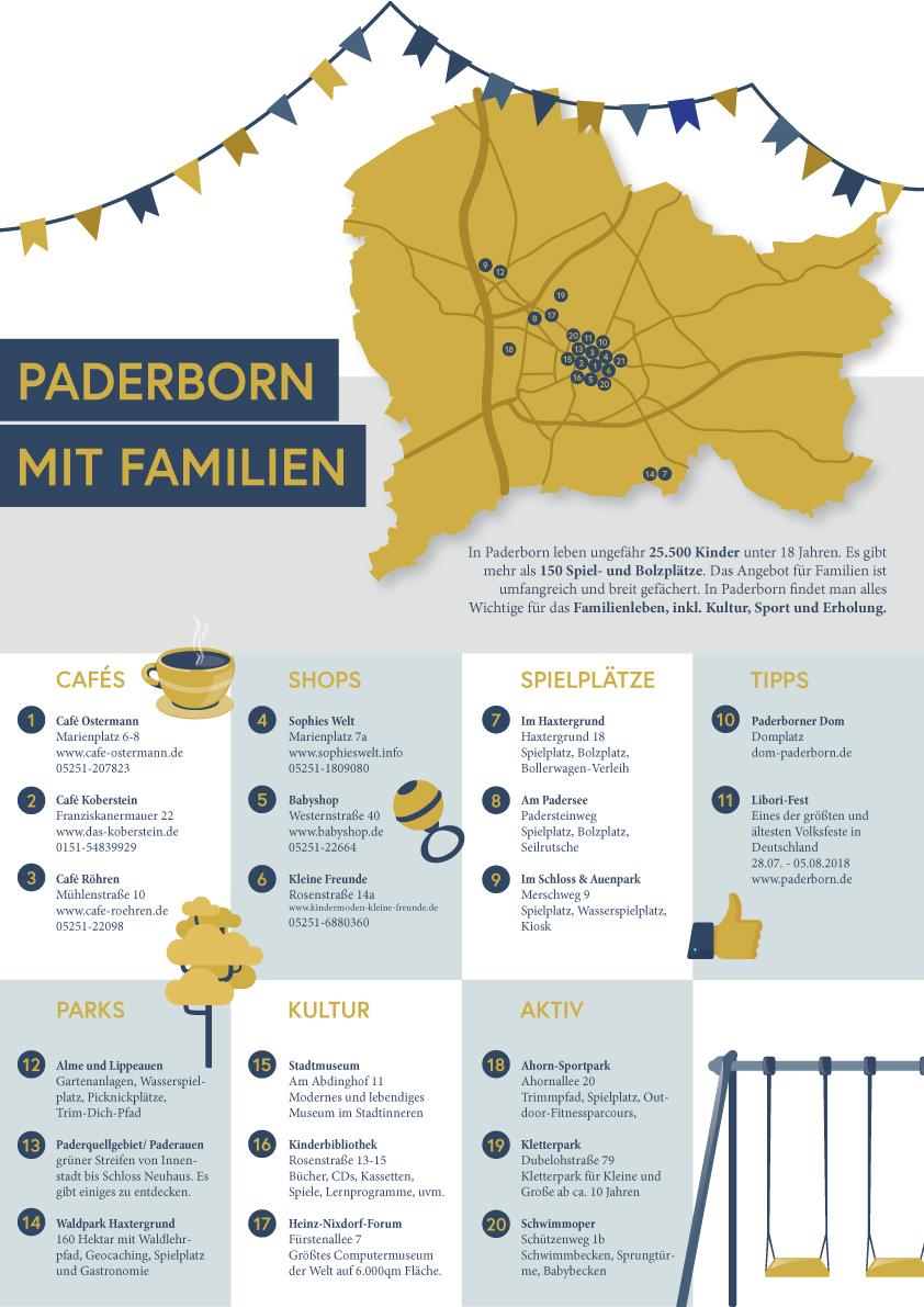 Padereltern-Karte-Paderborn-mit-Familien.jpg