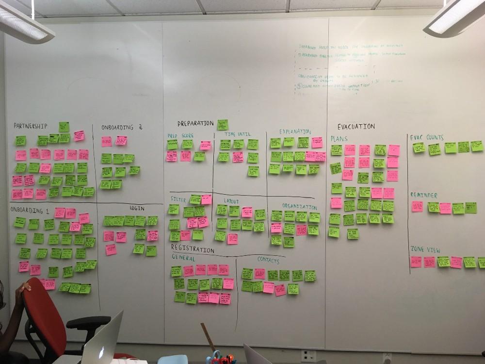 user testing synthesis 2.jpeg