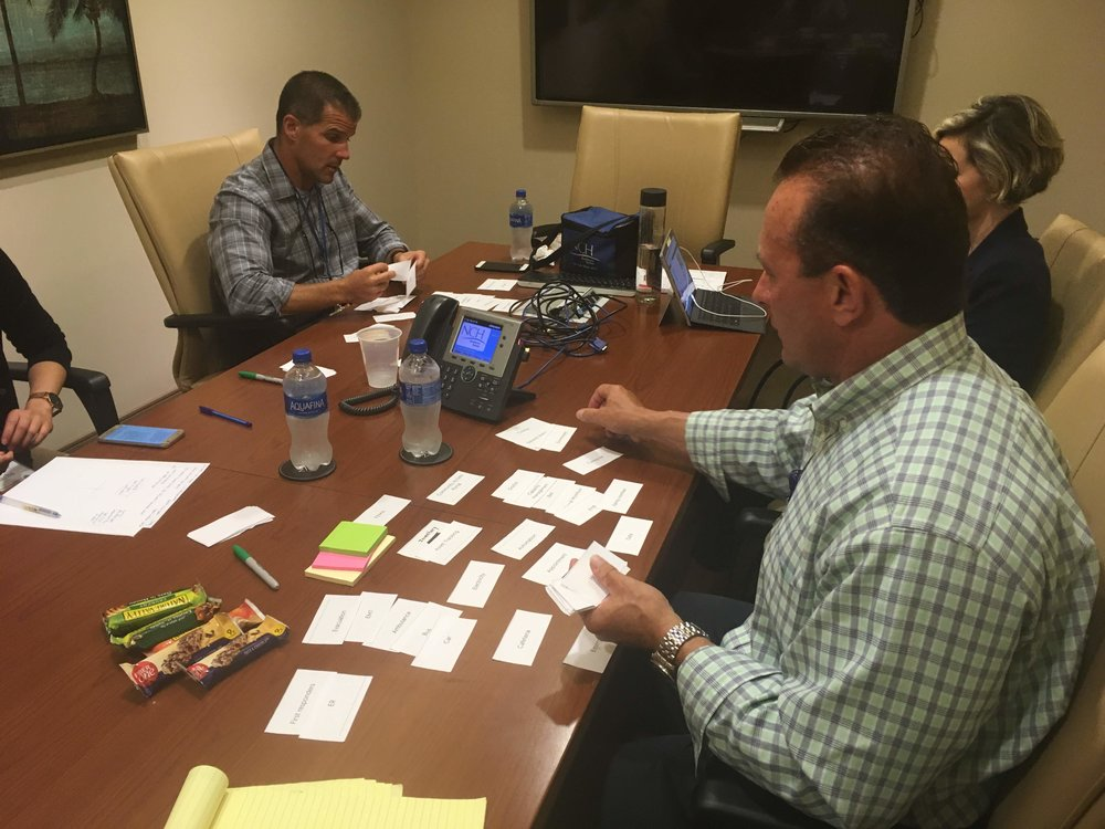 A co-design activity we conducted to uncover the data needs of a TeleTracking client that unexpectedly acted as an emergency shelter during Hurricane Irma.