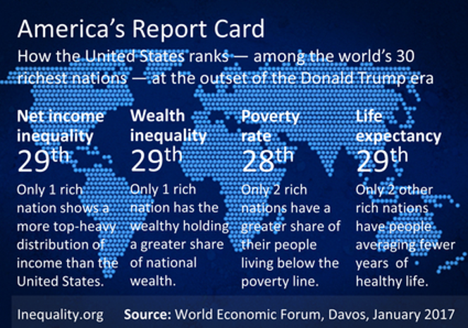 Nations Report Card.png