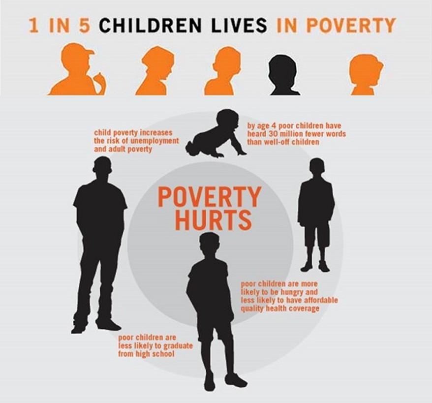 Poverty Hurts.jpg