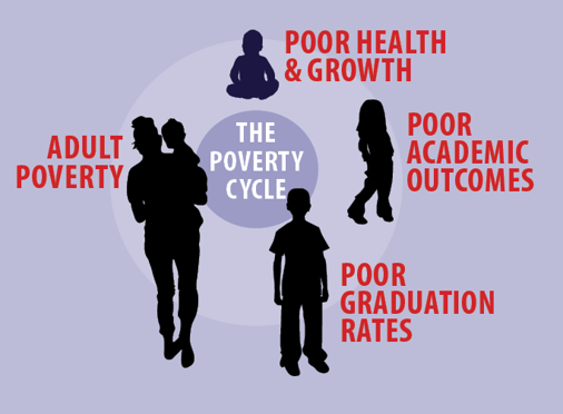 Poverty Cycle.png