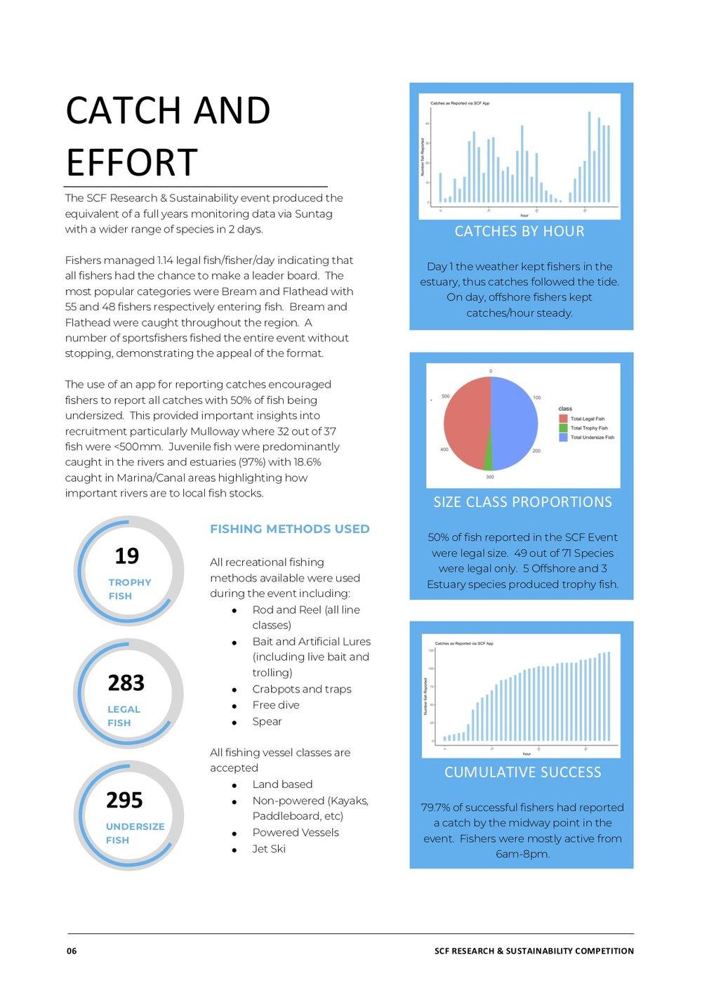 SCF Report 6.jpg