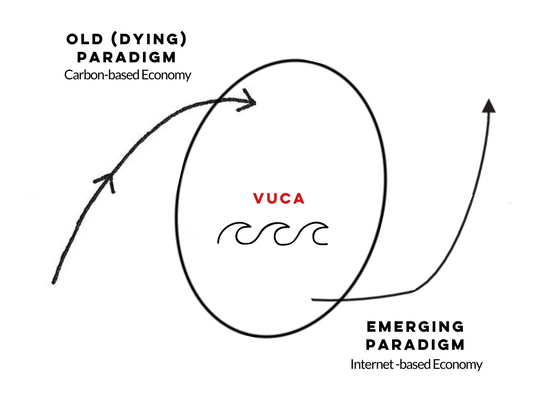 Are you on the periphery of the two paradigms?
