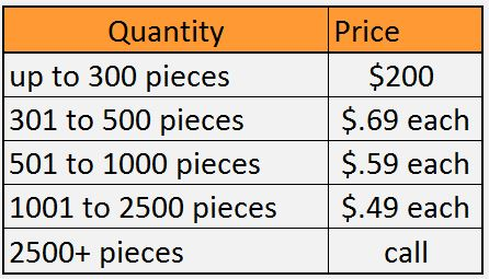 New Mover Pricing-2.JPG