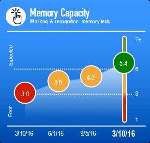 MemoryCapacity.png