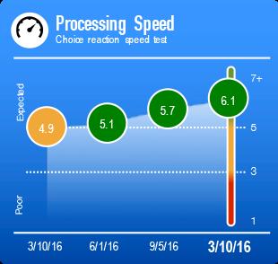 ProcessingS.png