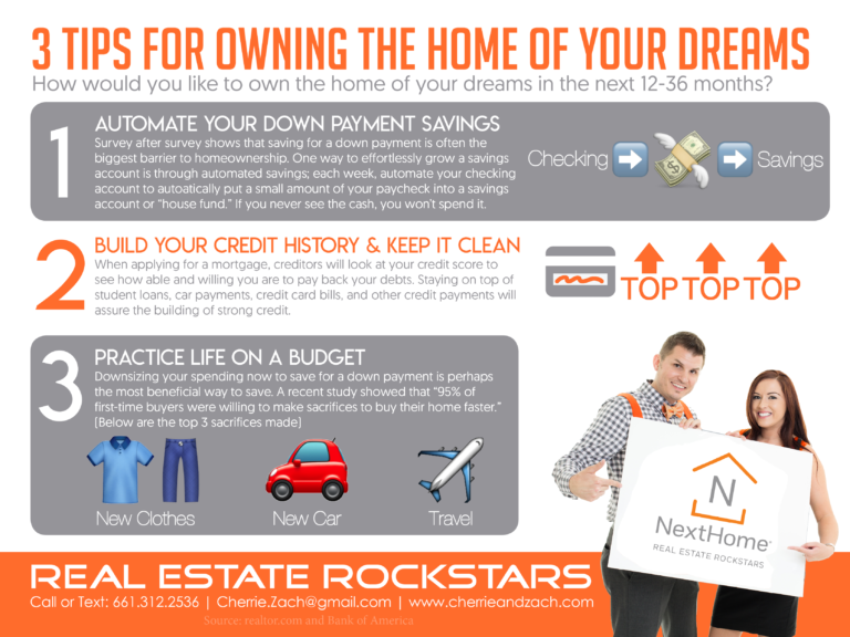 Cherrie-Zach-Real-Estate-Rockstars-NextHome-3-Tips-For-Owning-The-Home-Of-Your-Dreams-768x576.png