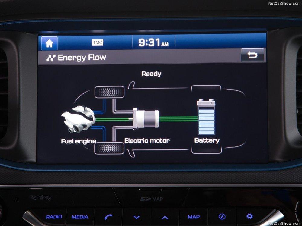 Hyundai-Ioniq-2017-1024-6d.jpg