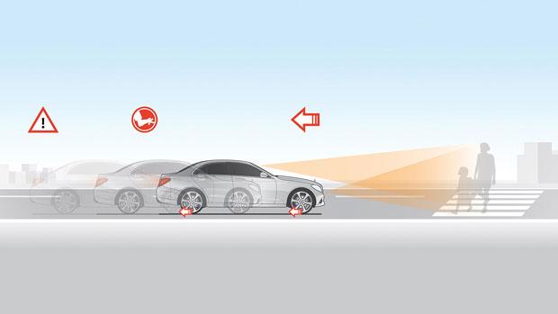 Collision Prevention Assist Plus