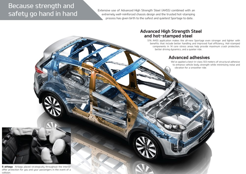 Advanced High Strength Steel