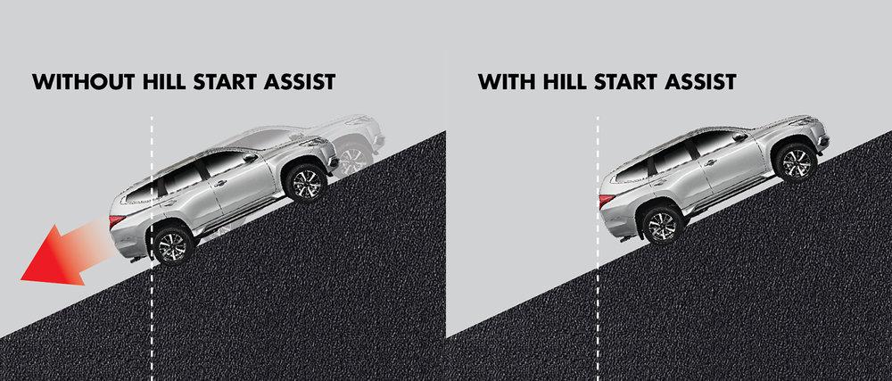Hill Start Assist