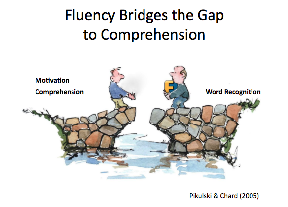 Fluency bridges the gap to comp.png