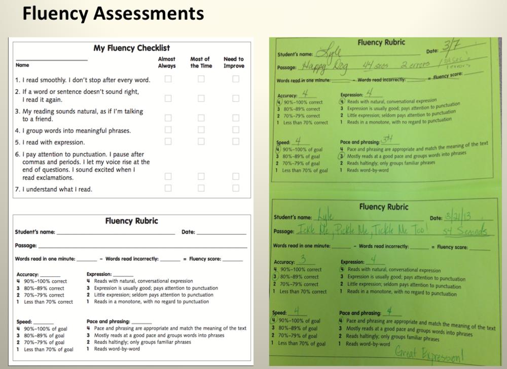 Fluency assessments.png
