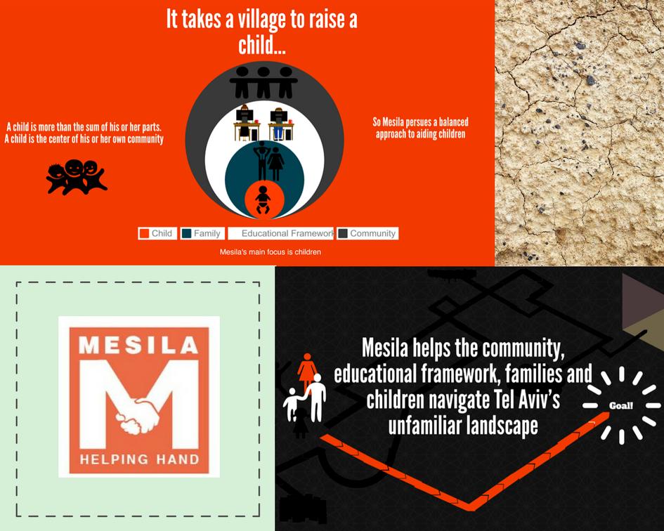 Mesila graphic 2.png