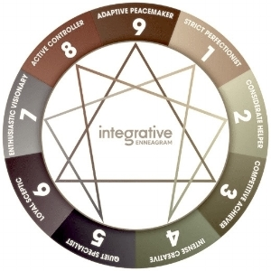 enneagram-wheel-integrative.jpg