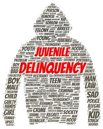 32549780-juvenile-delinquency-word-cloud-shape-concept.jpg