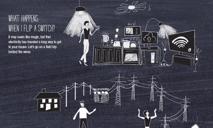 Where does my electricity come from? - What happens when I flip a switch?It may seem like magic, but that electricity has traveled a long way to get to your house. Let's go on a field trip behind the wires.
