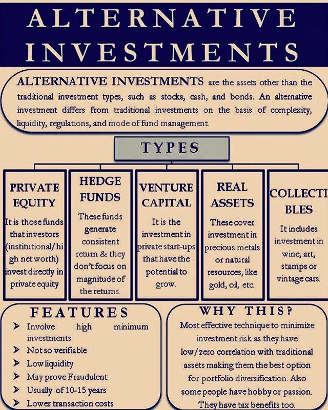 #alternativeinvesting #hedgefund #blockchainstartups #artificialintelligence #quant since2016 #adelainveatment