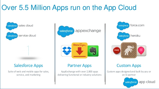 Trailhead App Cloud.jpg