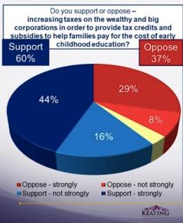 polling-tax-rich.jpg